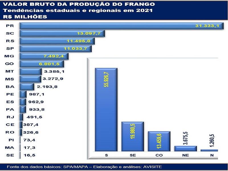 202100715_grafico
